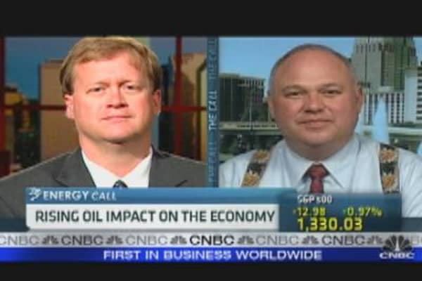Oil vs. Economy