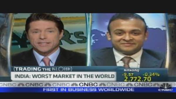 India: Worst Market in World?