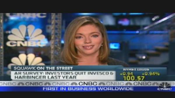 Hedge Funds Rake in Assets