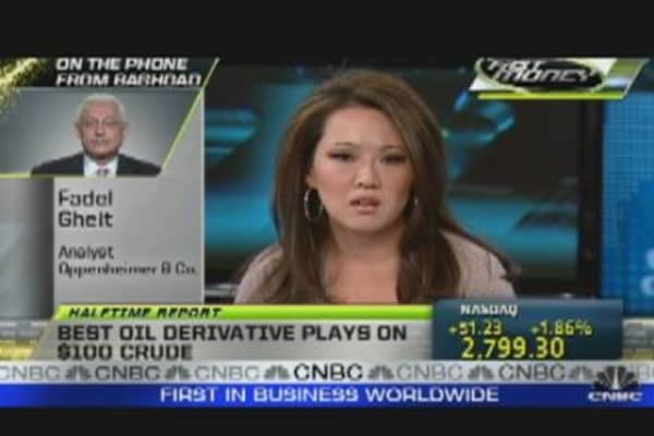 Best Oil Derivative Plays