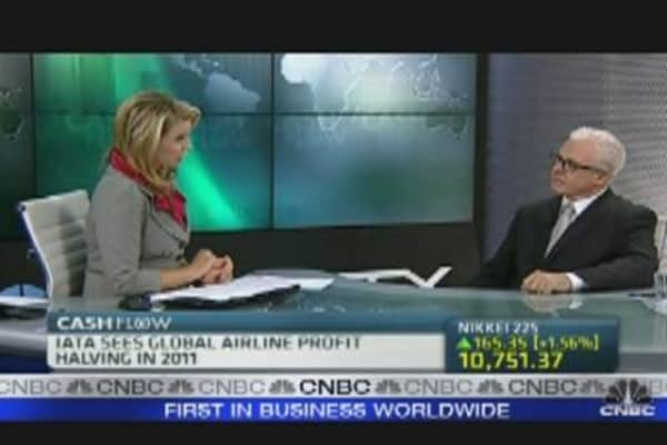 Impact of High Oil Prices on Airlines