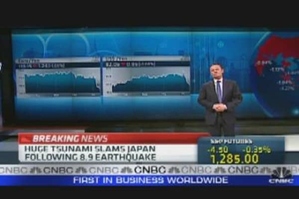 Yen Strengthens?
