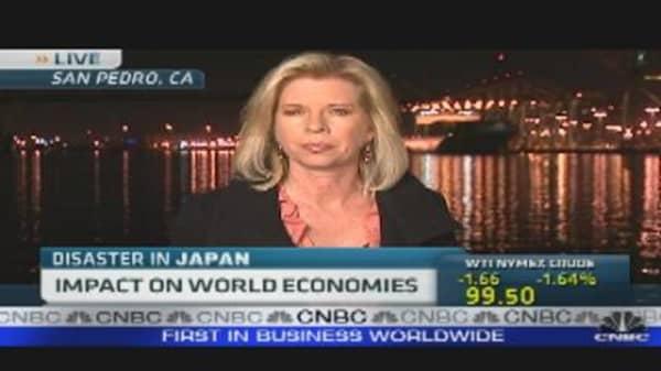 Impact on World Economies