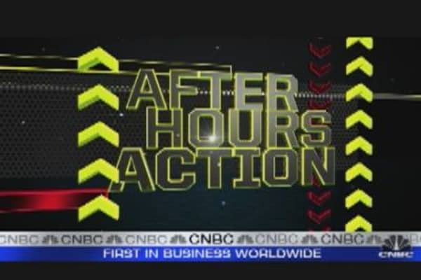 After Hours Action: HP