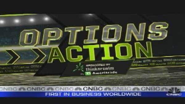 Options Action: SPY Put Calendar