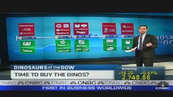 Investing in Dow Losers