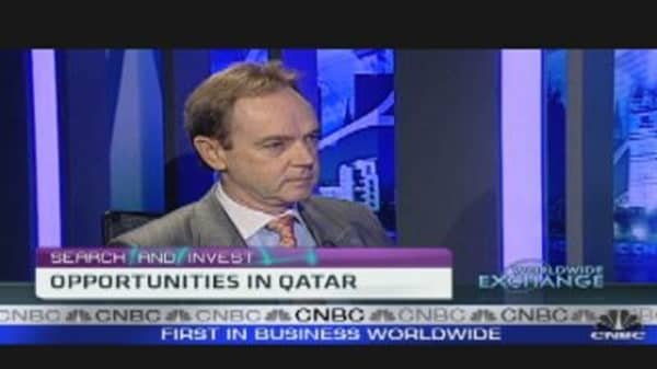 Qatar Investment Fund Strategy