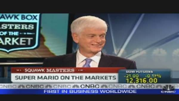 Gabelli: Master of the Market