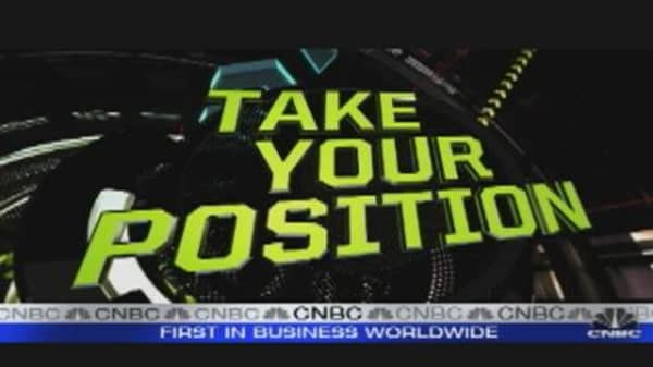 Take Your Position: Euro