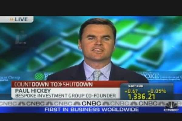 Shutdown Company Impact