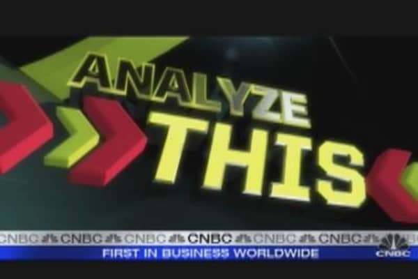 Analyze This: Oil Over $110