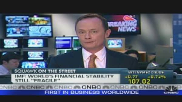 World's Financial Stability