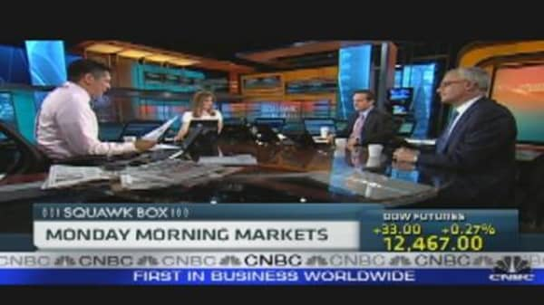 Monday Morning Markets