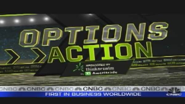 Options Action: JOYG