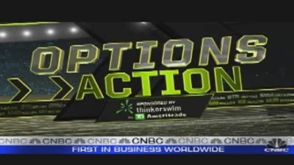 Options Action: Aluminum