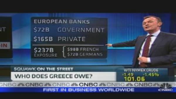 Who Does Greece Owe?