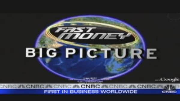 The Big Picture: Mega-Caps