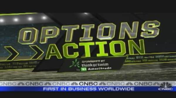 Options Action: Caterpillar