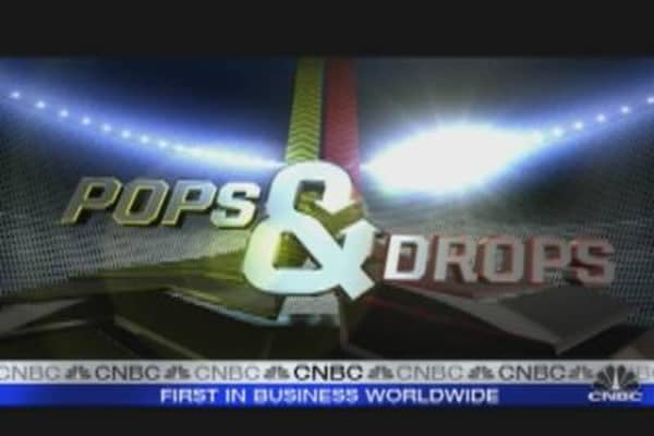 Eight Stocks to Pop & Drop