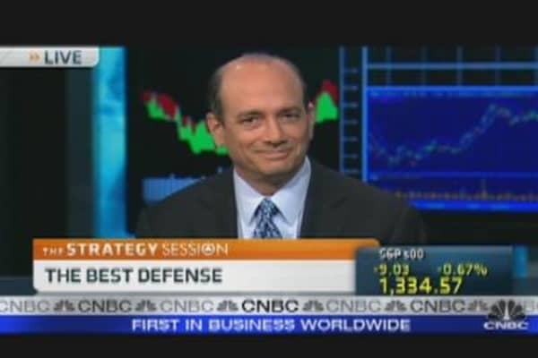 Defensive Market Plays