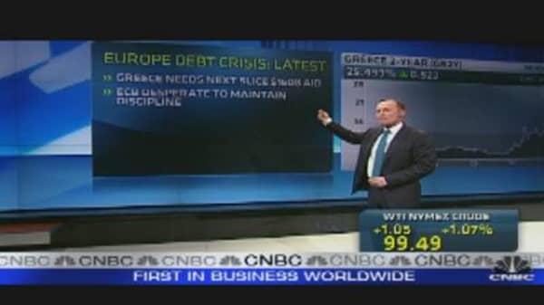 European Debt Crisis Strangles Recovery