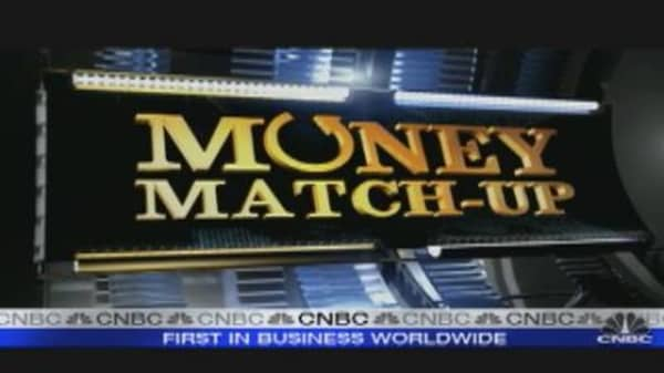 Money Match Up: Greece & Commodities