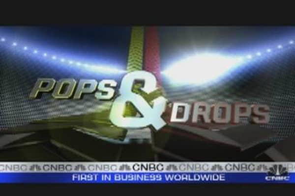 Eight Stocks That Will Pop & Drop