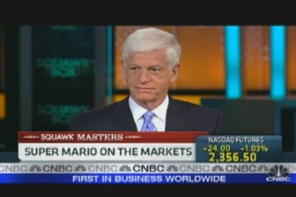 Gabelli Talks Energy Plays