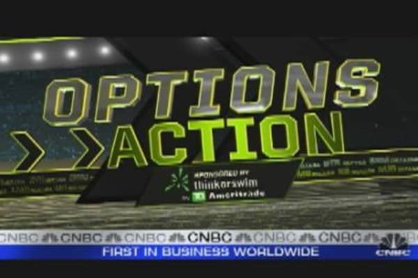 Options Action: Goldman Sachs