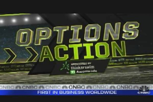 Options Action: KO