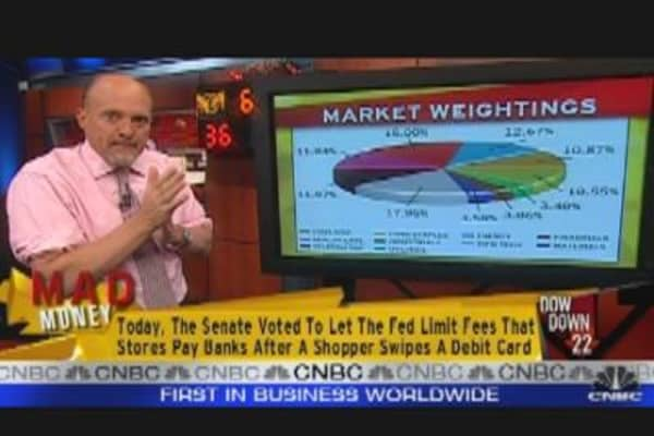 Market is 'Obese' Says Cramer
