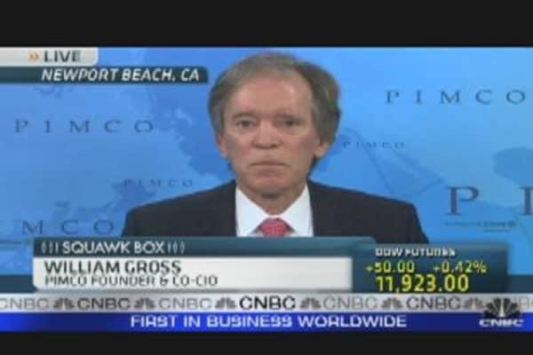 Bond King Gross on Banks, Bonds