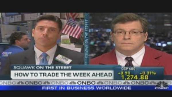 Traders Assess Week Ahead