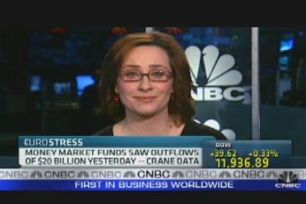 Euro Stress Impacts Money Market Funds