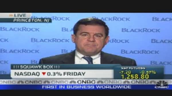 BlackRock: Market Outlook This Week