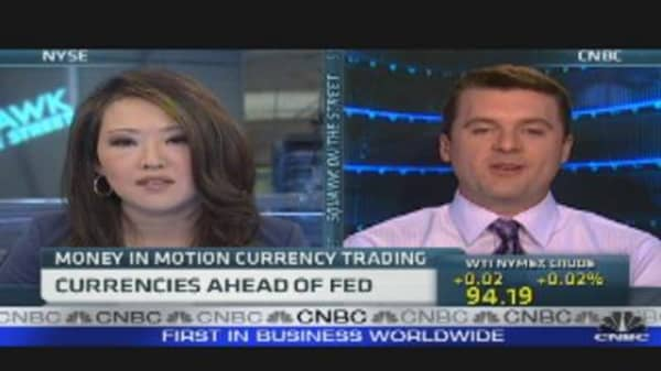 Trading Currencies Ahead of the Fed