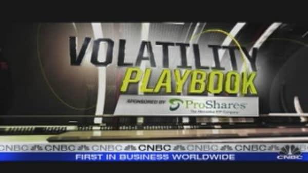 Volatility Playbook: BMY