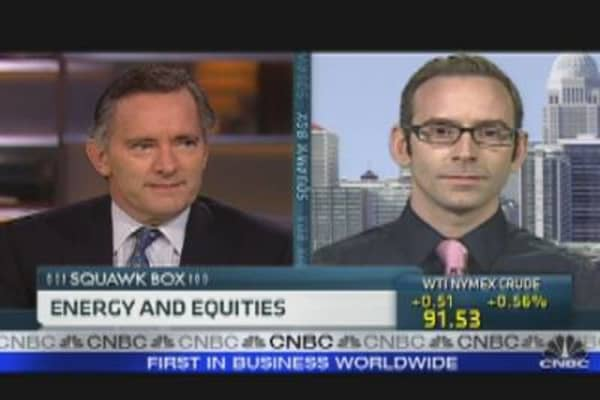 Energy and Equities