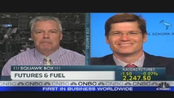Futures & Fuel