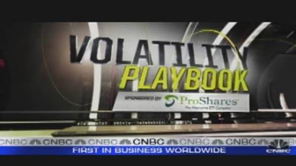 Volatility Playbook Trade: TM