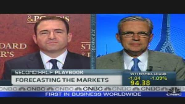 Second Half Market Forecast