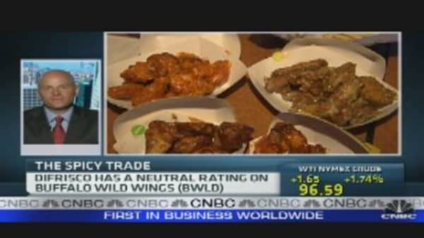 BWLD: The Spicy Trade