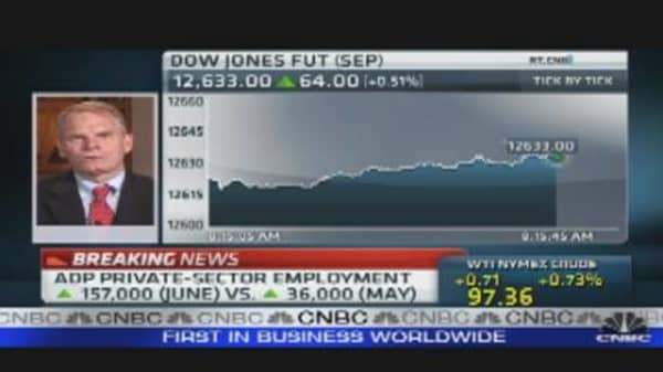 June ADP & Weekly Jobless Claims
