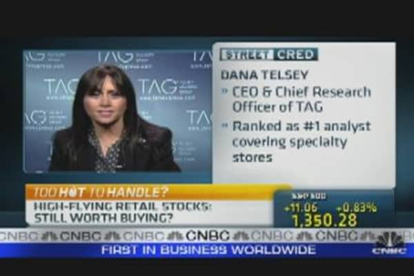 High-Flying Retail Stocks
