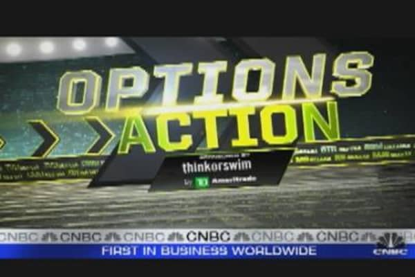 Options Action: AA