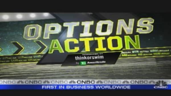 Options Action: Dow Chemical