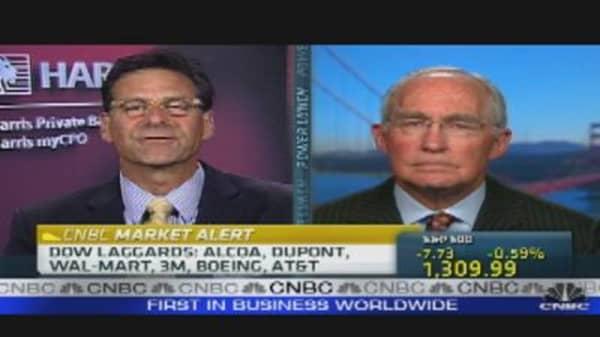 Fed Talk Trims Market Gains