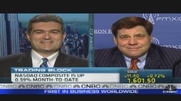 Trading Block: Currencies & Markets