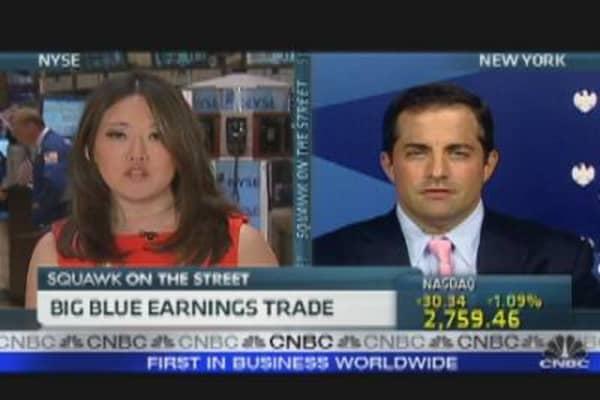 Big Blue Earnings Trade