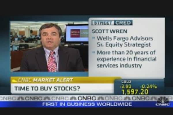 Time to Buy Stocks?